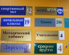 Таблички на двери кабинетов
